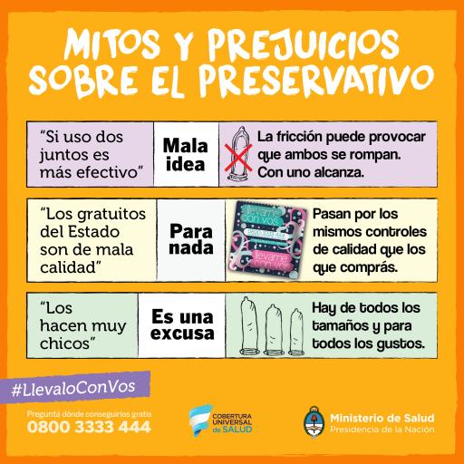 Mitos y prejuicios sobre el preservativo