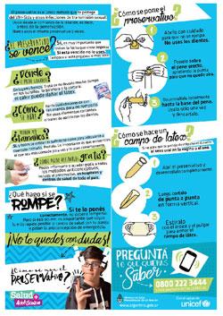 Cómo se usa el preservativo